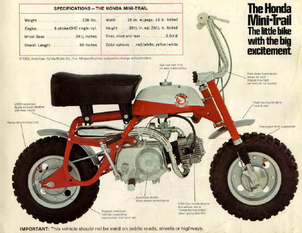This Version Continued Until The K6 While Monkey Was Changed From Z50A K3 Into Z50J In 1973 Almost Every Year Honda Launched A New Series Of
